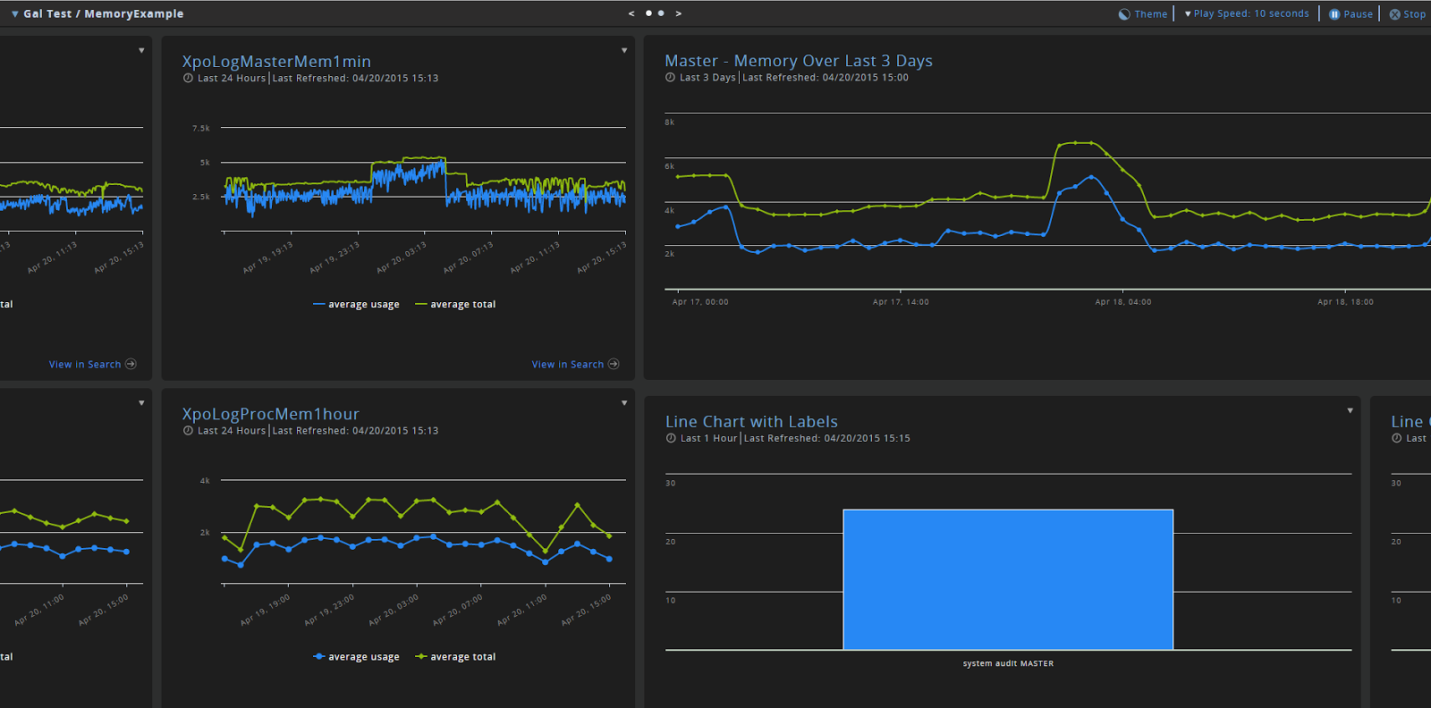 XpoLog – Turning Log Data into Action